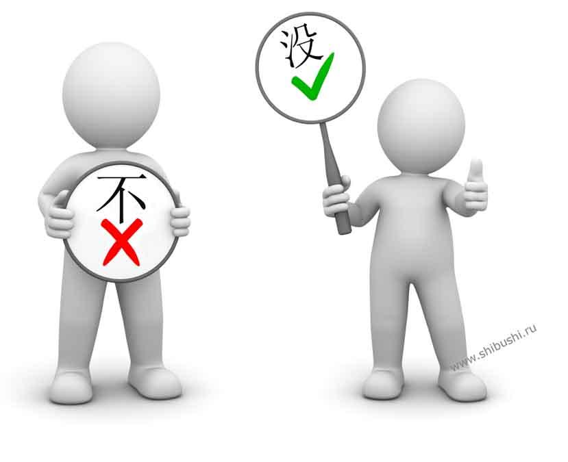 Отрицание в китайском: разница между 不 и 没, 不 и 未 (грамматика)