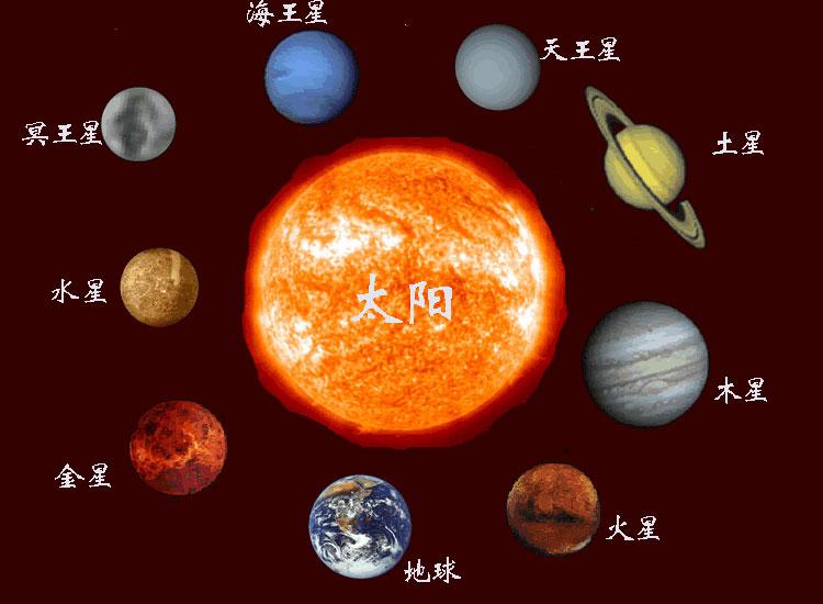 Планеты на китайском языке (лексика)