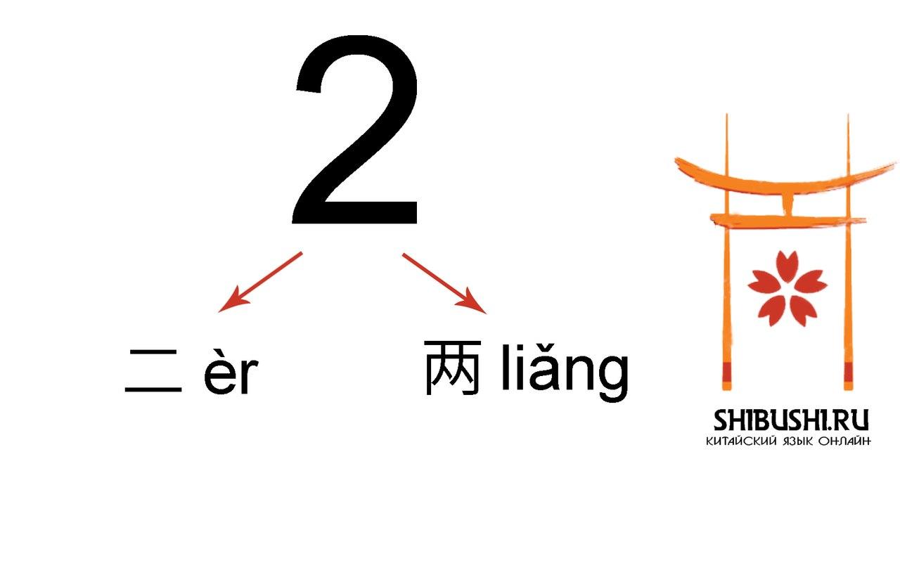 Разница между 二 er и 两 liang